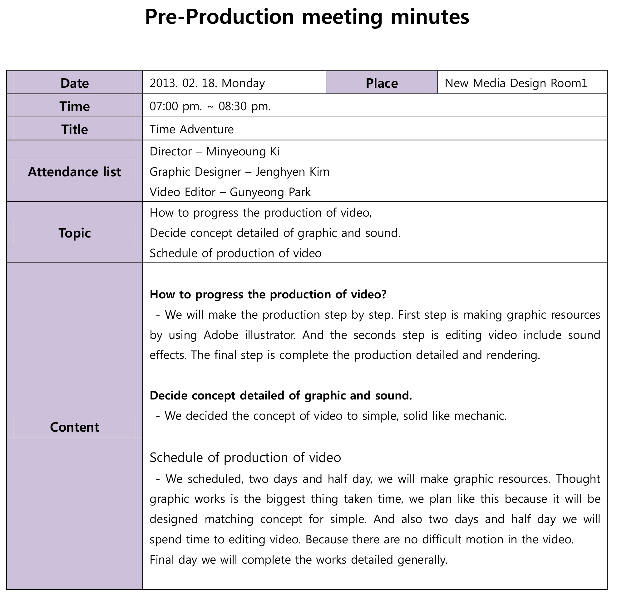 minute of the meeting